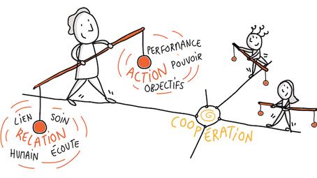 """. L'équilibre complexe entre """"enjeux relationnels"""" et """"performance d'équipe&q"""