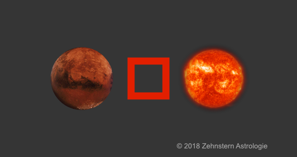 Mars Quadrat Sonne, Astrologie Berlin, Zehnstern Astrologie
