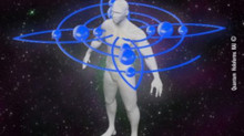 Astrologie, Glück und Schicksal