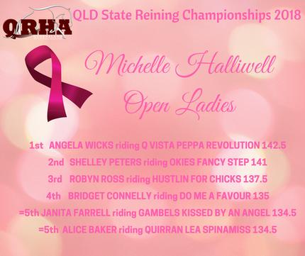 Class 17. Michelle Halliwell Memorial Open Ladies