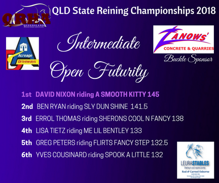 Class 19b Intermediate Open Futurity