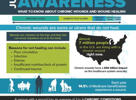 Wound Care Awareness