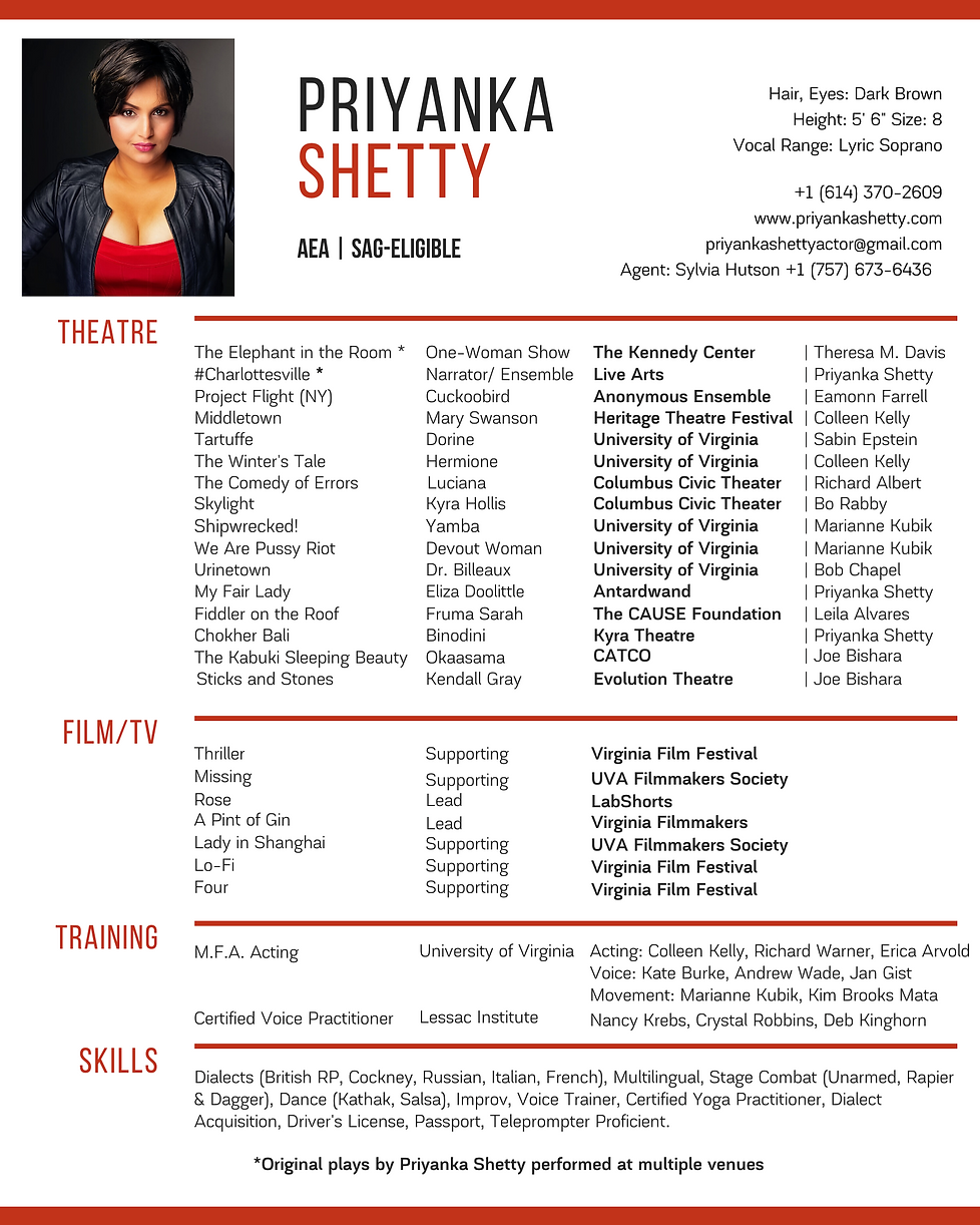 Priyanka Shetty ACTOR Resume 2020 - Late