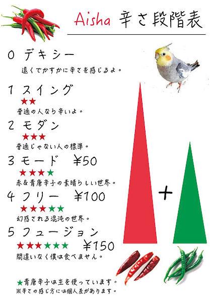 Aisha辛み段階表.jpg