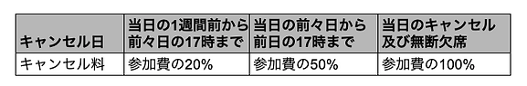 キャンセル表.png
