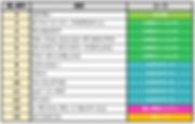 スクリーンショット 2020-05-12 15.25.57.png
