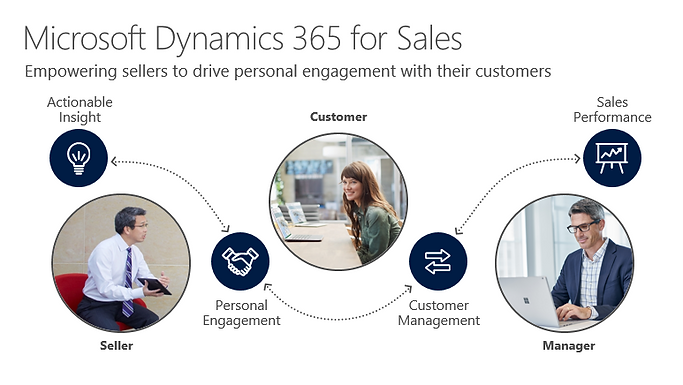 dynamics-365-for-sales.png