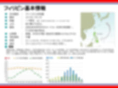 PPTフィリピン資料_page-0002[1].jpg