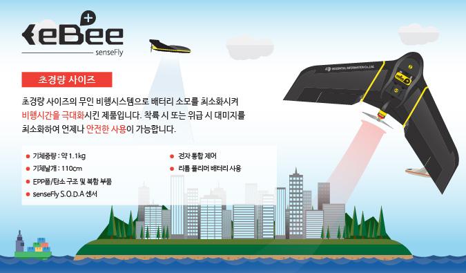 drone_eBeePlus-34