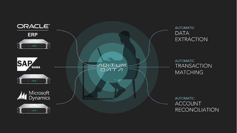 aditum-data-original_edited.jpg