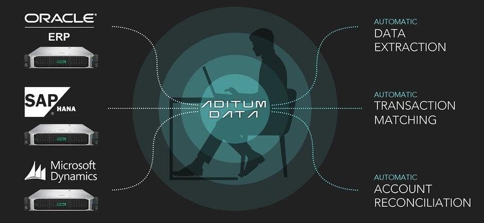 aditum-data-original_edited_edited.jpg