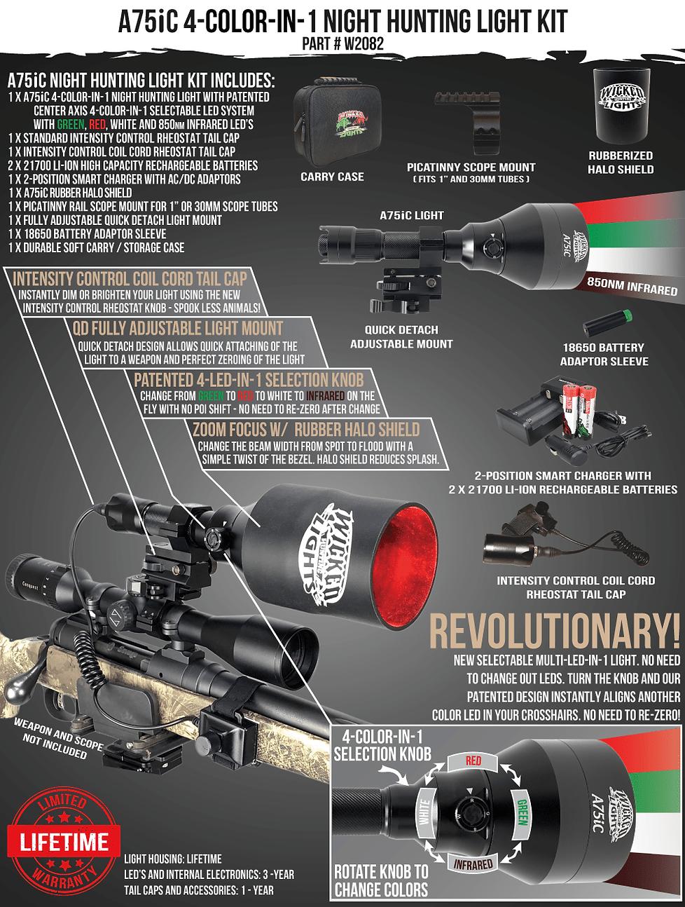 A75iC-Gun-Light-Kit-Contents-min.png
