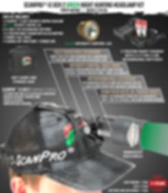 ScanPro-iC-GEN-2-GREEN-Kit-Contents-min.