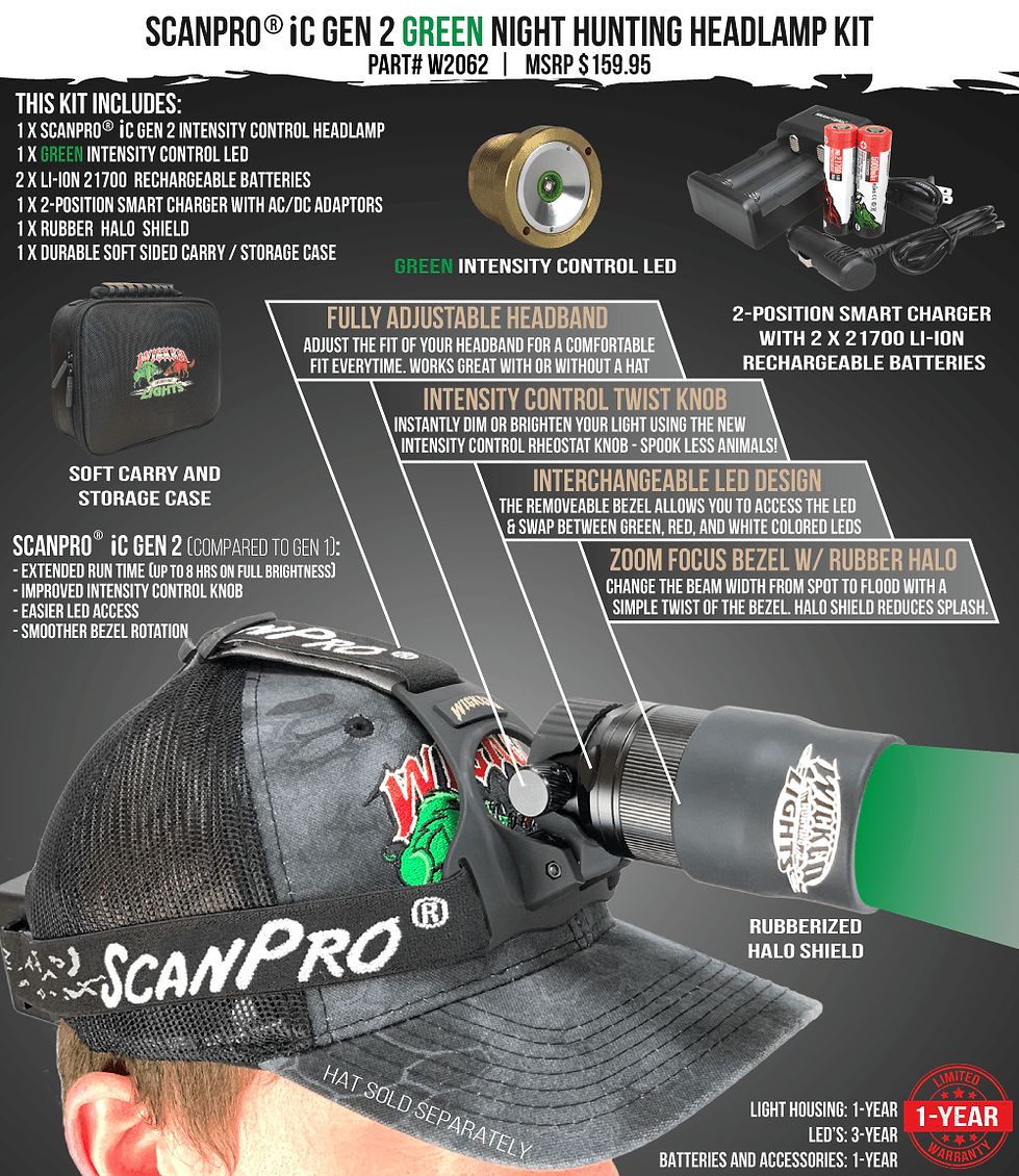 ScanPro-iC-GEN-2-GREEN-Kit-Contents-min.