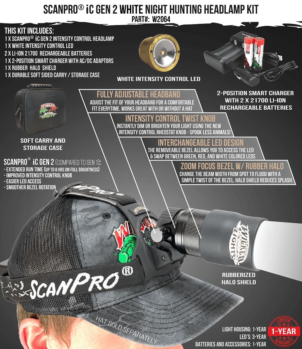 ScanPro-iC-GEN2-WHITE-Kit-Contents-min.png