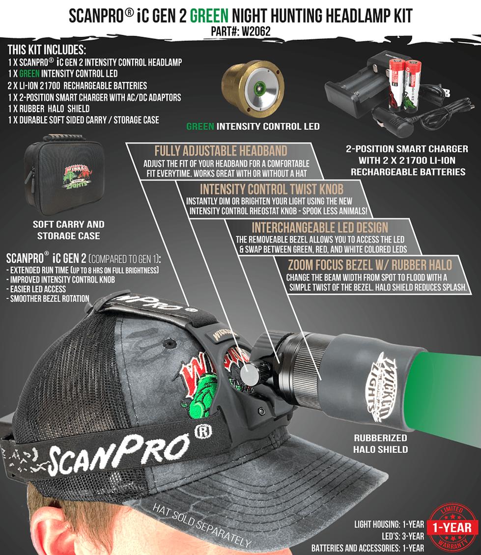 ScanPro-iC-GEN2-GREEN-Kit-Contents-min.png