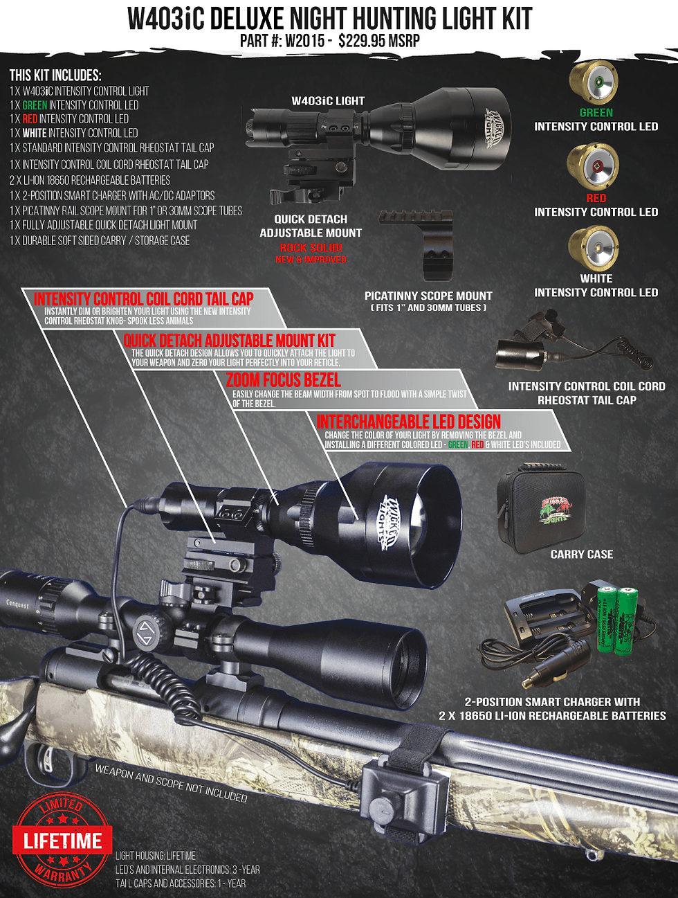 W402ZF-Rifleman-Kit