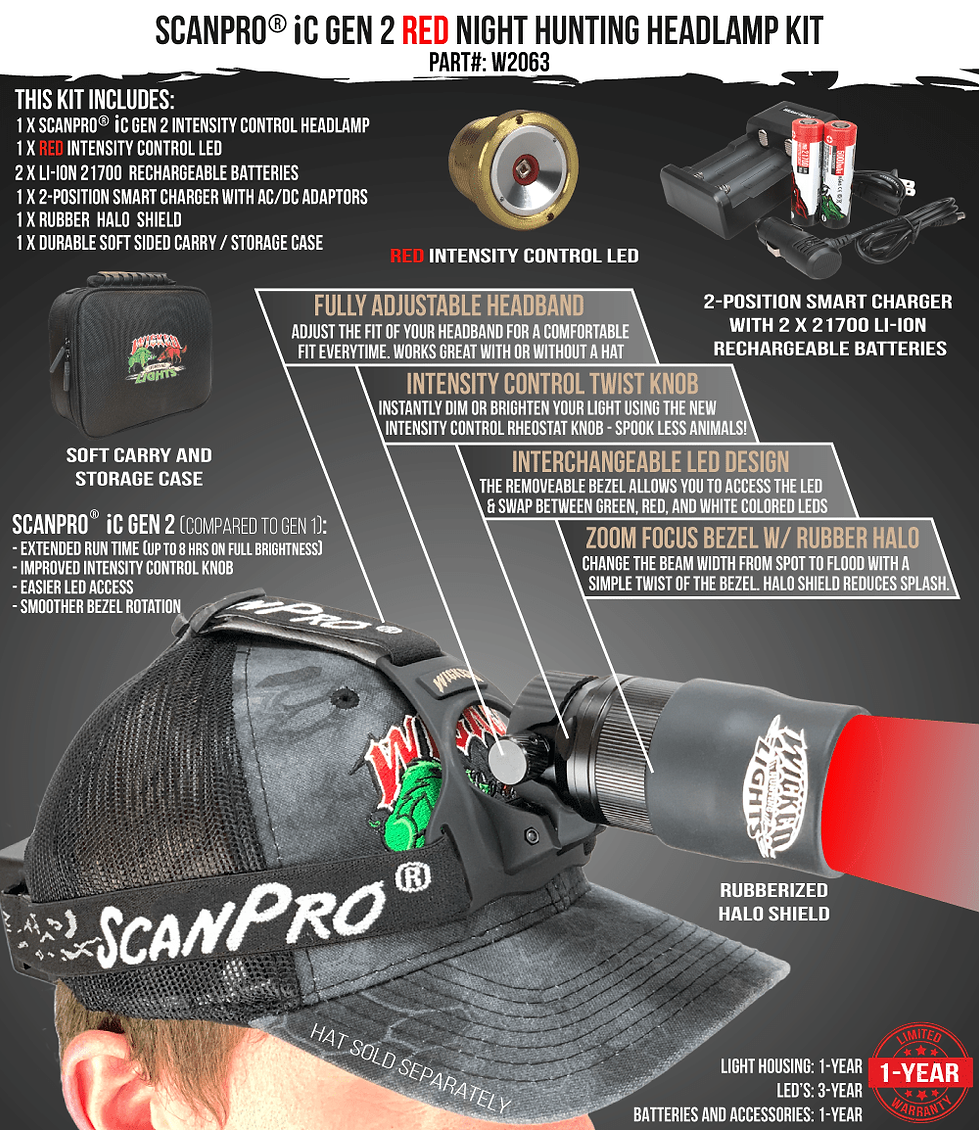 ScanPro-iC-GEN2-RED-Kit-Contents-min.png