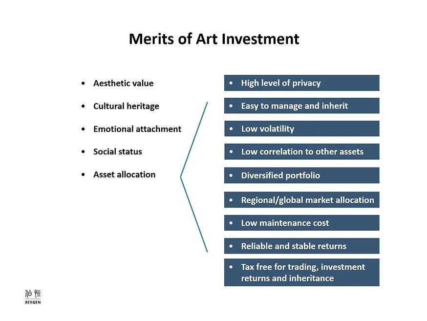 Bergen Art Investment