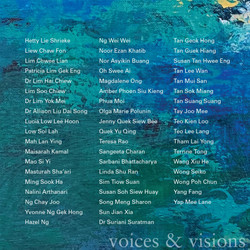 list of artists
