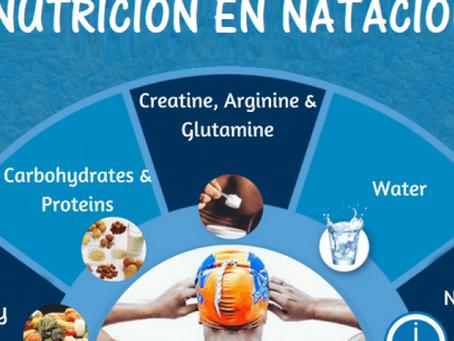 Cómo debe comer un deportista, antes, durante y después de una competición