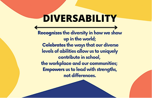 Diversability. Recognizes the diversity in how we show up in the world; celebrates the ways that our diverse levels of abilities allow us to uniquely contribute in school, the workplace, and our communities; empowers us to lead with strengths, not differences.