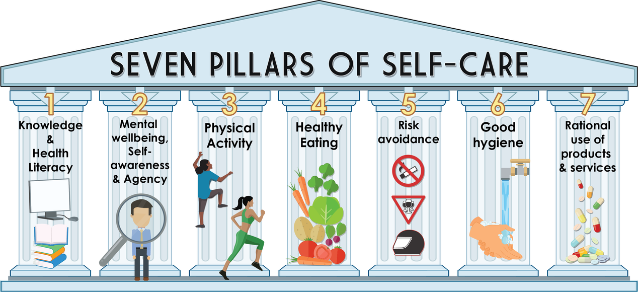 Seven Pillars English.png