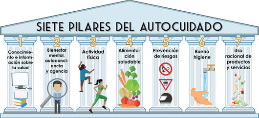 Seven Pillars Spanish.png