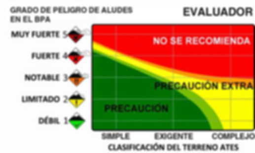 Evaluator-canadienseBIS-730x438.jpg