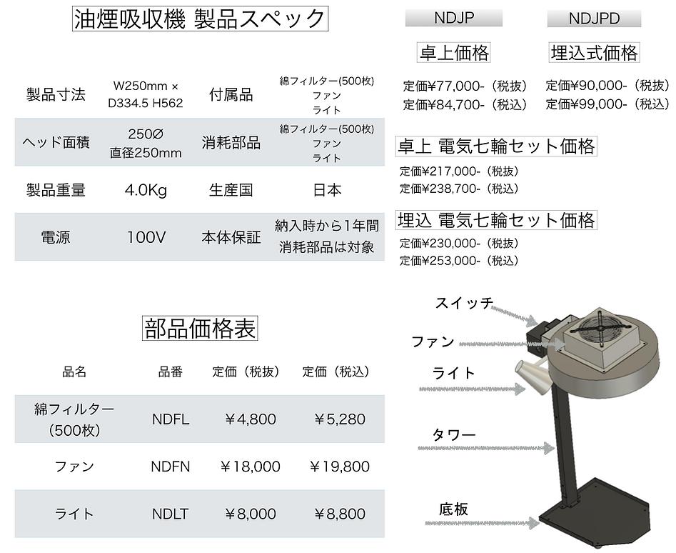 焼肉ロースター価格表