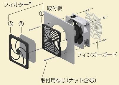 ノンダクト焼肉ロースター