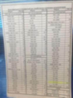 Таблица сухих масс Аккумуляторов Прием щелочных АКБ СПб и Лен обл Пушкин Красное Село, Горелово, Гатчина, Александровская, Волхонское Шоссе