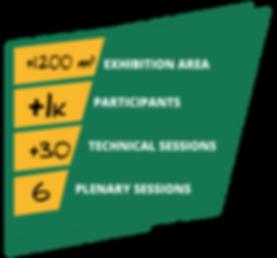 tabela verde- grandes números_inglês.png