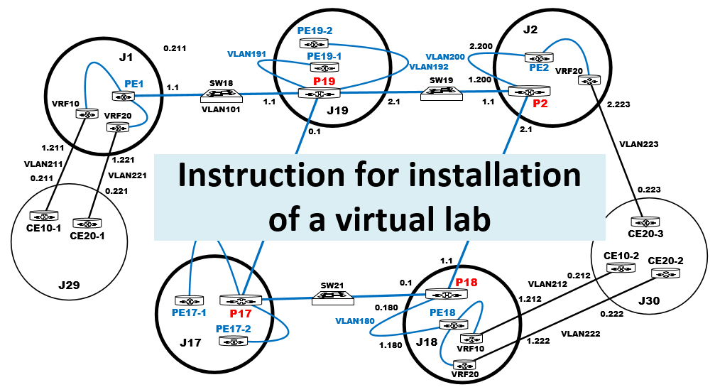Instruction for installation of a virtual lab | Home | ChezGeorge NZ