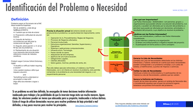 Infografía_Identificación_del_Problema