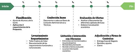 Metodología Selección Proveedores.png