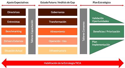 Plan Estrtatégico 1.png