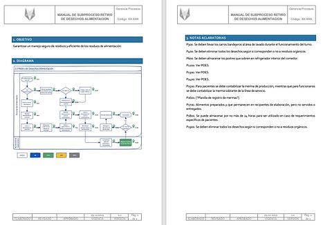 BPM_-_Documentación_Proceso.png