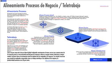 Infografía_Alineamiento_Procesos_2.png