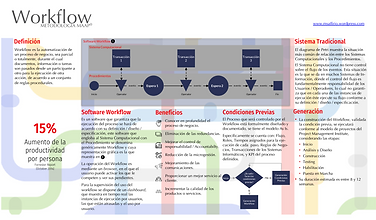 Infografia Workflow.png