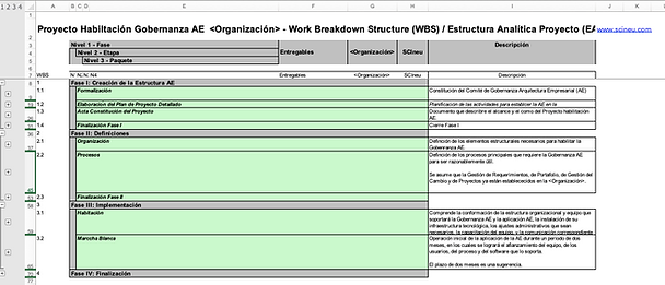 WBS Proyecto Gobernanza AE.png