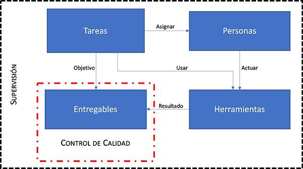 Teletrabajo Diagrama.png