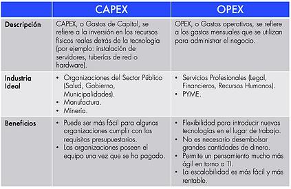 TI_Optimización_2.png