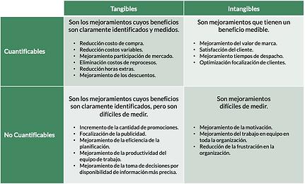 Caso Negocio Beneficios.png