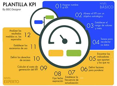 TI KPI 2.png