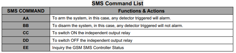 gsm  command.PNG