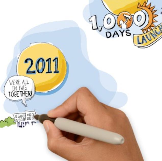 1000 Days Animation