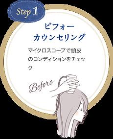恵比寿 予防美容