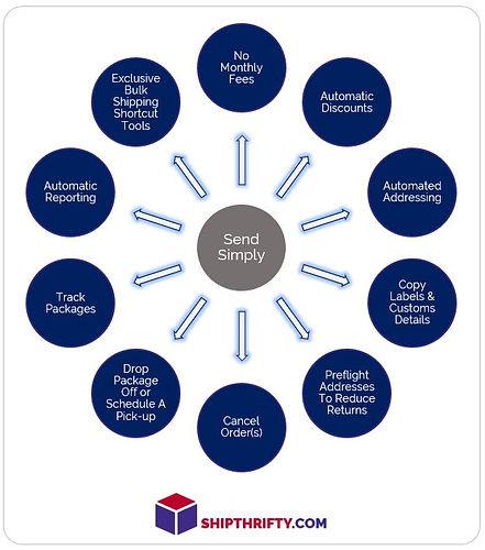 Military shipping wheel benefits.JPG
