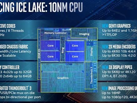 10ª geração Core (Ice Lake): 18% mais IPC, 2x performance em AI